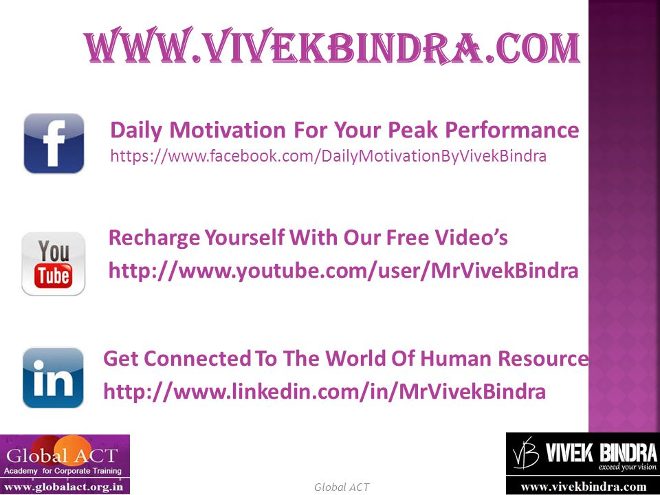 www.vivekbindra.com Daily Motivation For Your Peak Performance