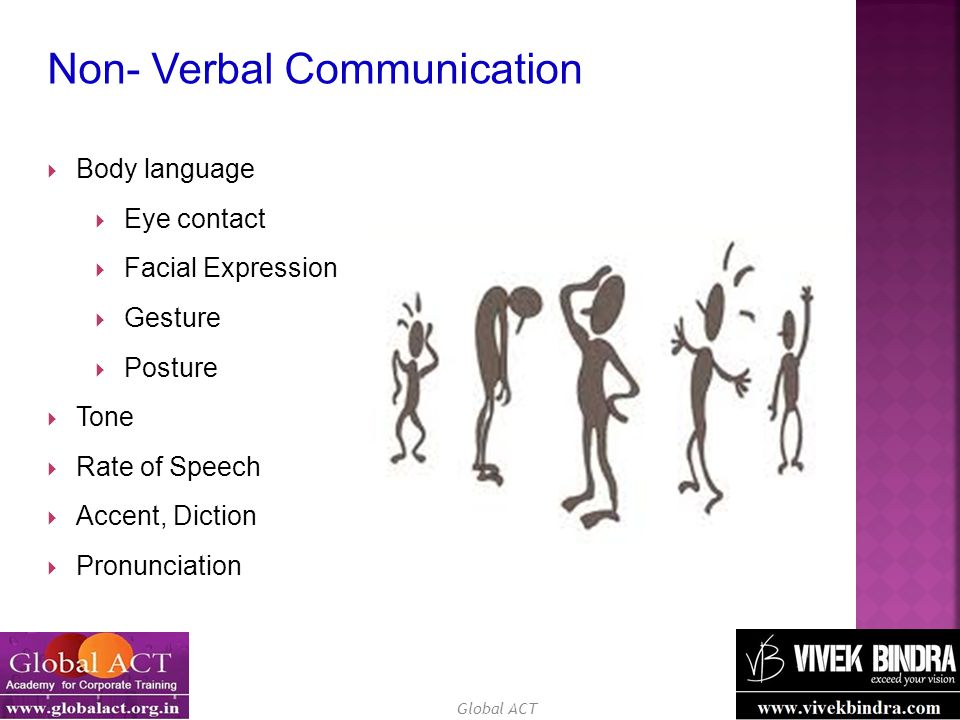 Non- Verbal Communication