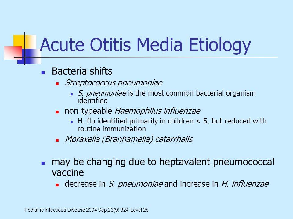 Acute Otitis Media Etiology