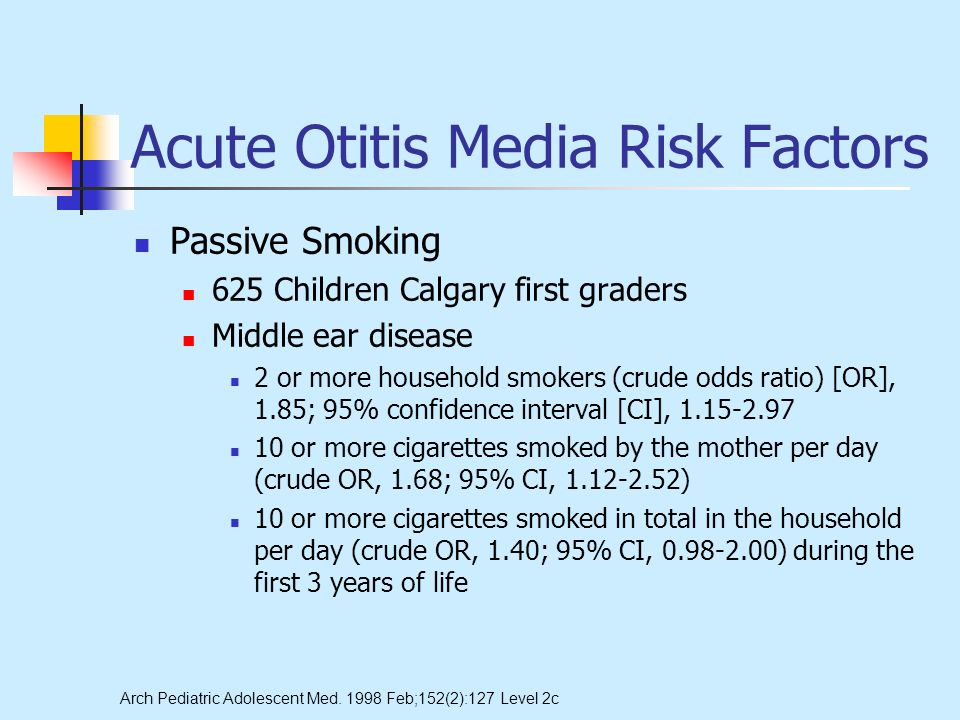 Acute Otitis Media Risk Factors