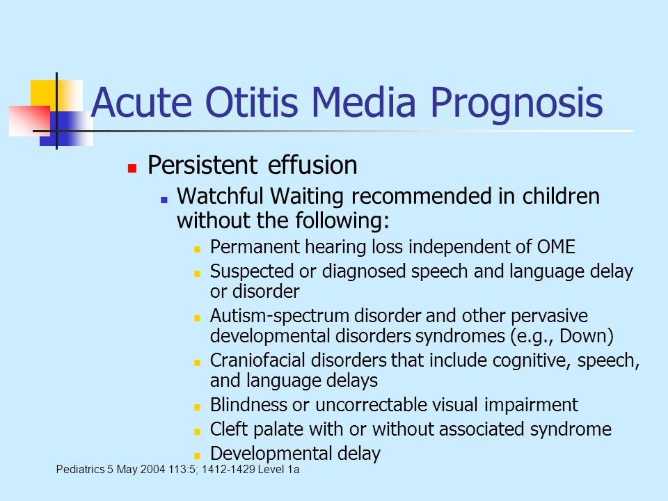 Acute Otitis Media Prognosis