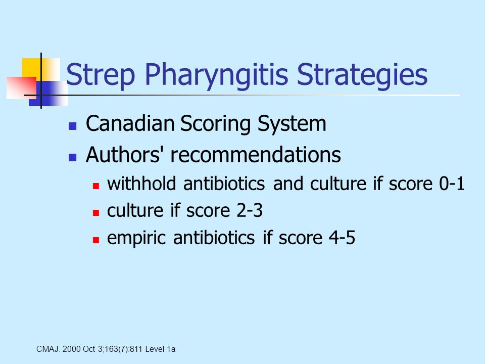 Strep Pharyngitis Strategies