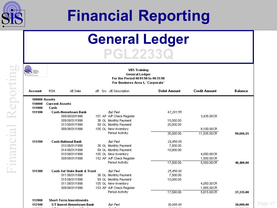 Financial Reporting General Ledger PGL2233Q Financial Reporting