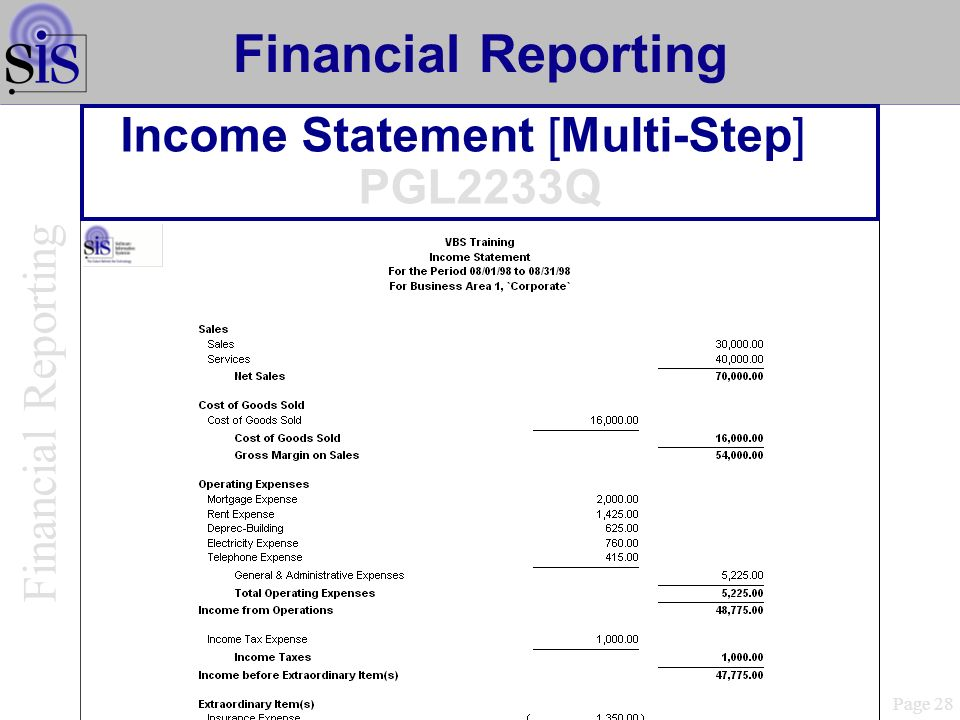Income Statement [Multi-Step] PGL2233Q