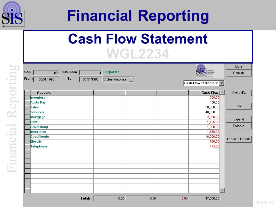 Cash Flow Statement WGL2234