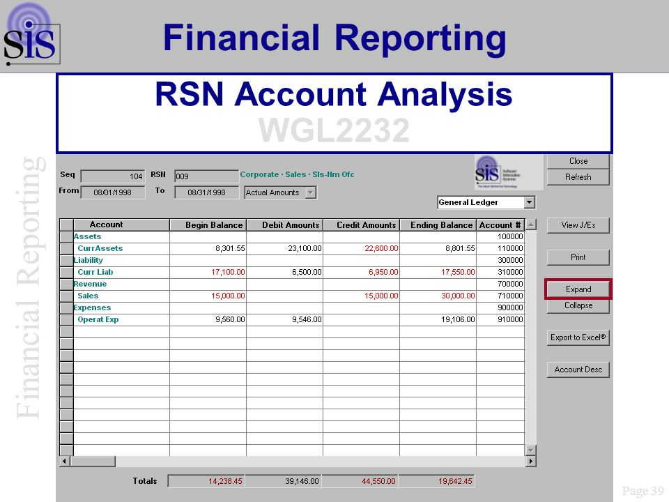RSN Account Analysis WGL2232