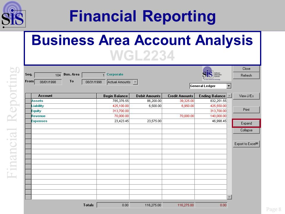 Business Area Account Analysis WGL2234