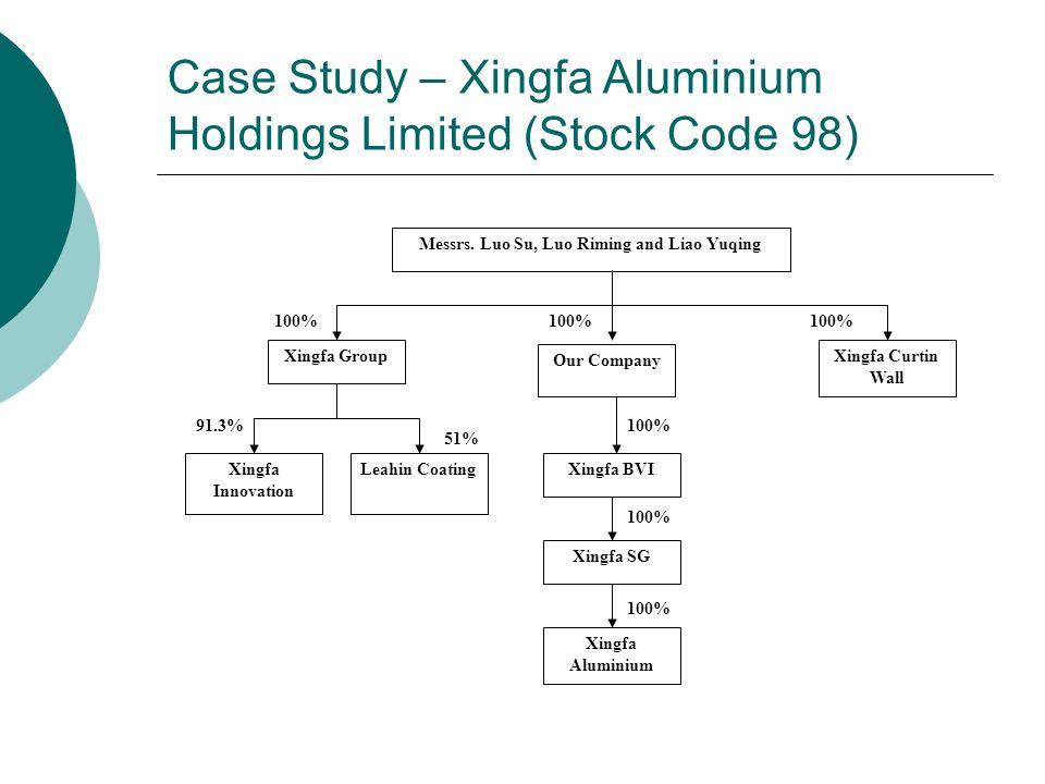Case Study – Xingfa Aluminium Holdings Limited (Stock Code 98)