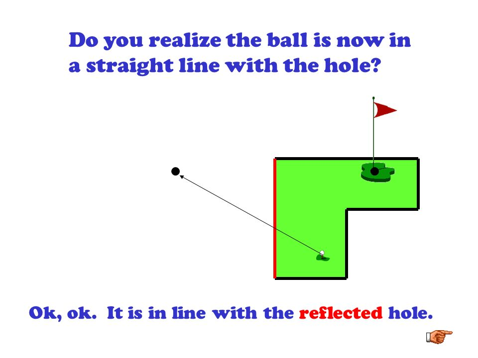 Do you realize the ball is now in a straight line with the hole