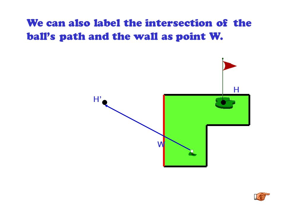 We can also label the intersection of the ball's path and the wall as point W.