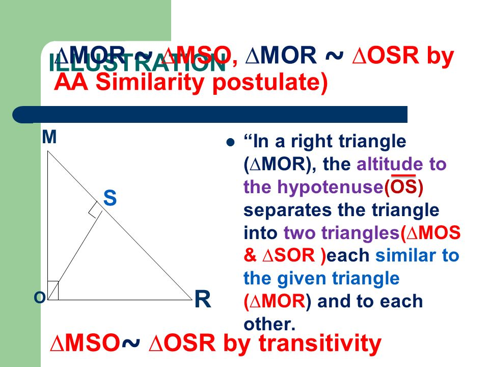 ∆MOR ~ ∆MSO, ∆MOR ~ ∆OSR by AA Similarity postulate) ILLUSTRATION
