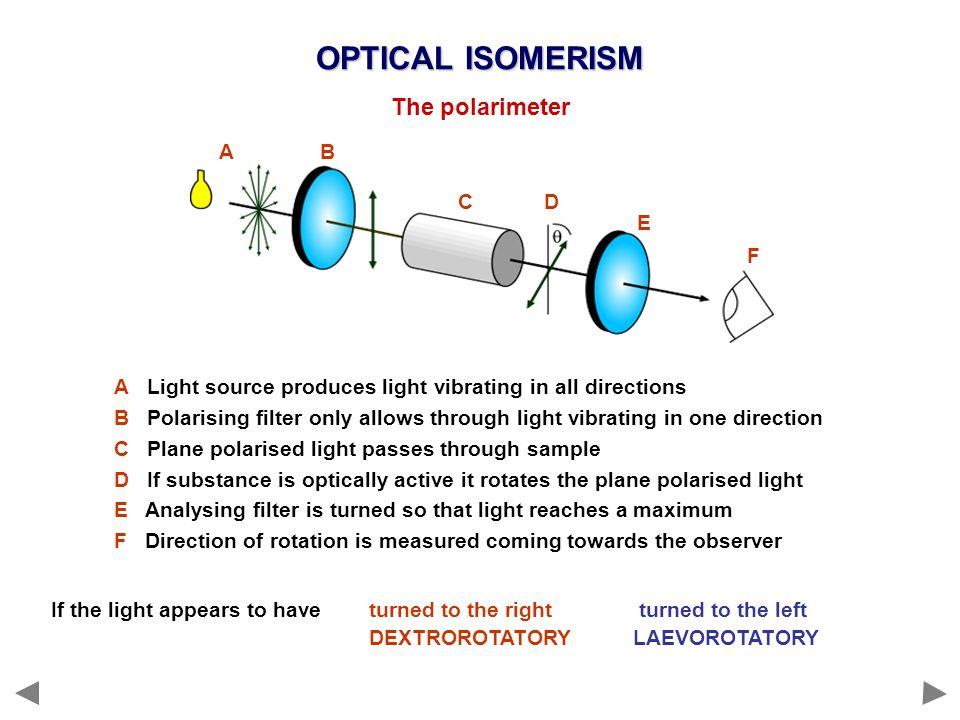 OPTICAL ISOMERISM The polarimeter A B C D E F