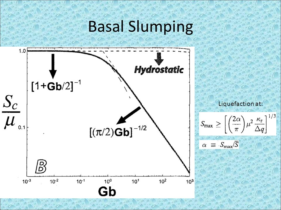 Basal Slumping Liquefaction at: