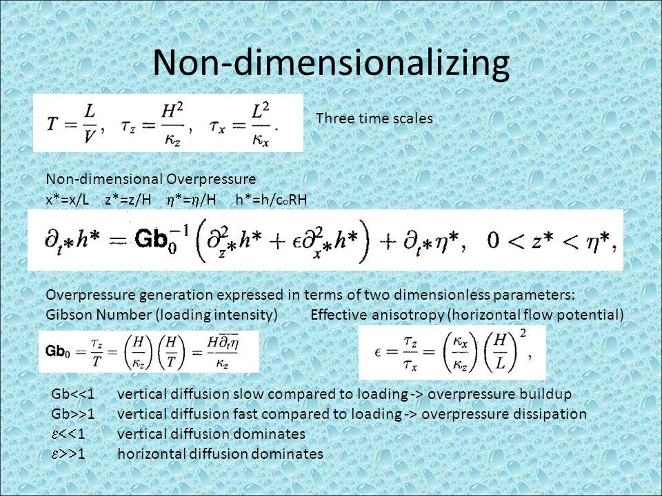 Non-dimensionalizing