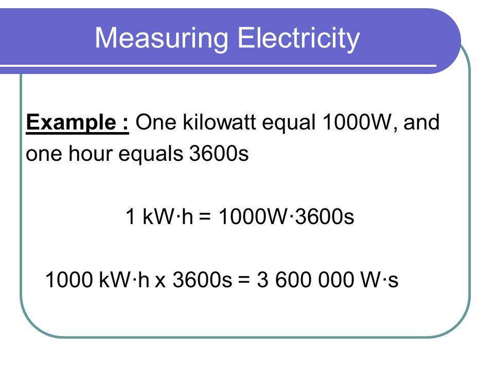 Measuring Electricity