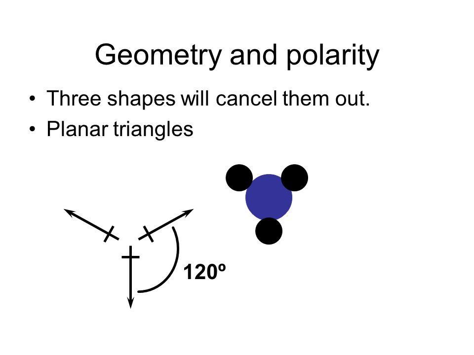 Geometry and polarity Three shapes will cancel them out.