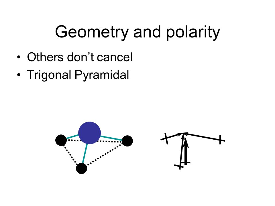 Geometry and polarity Others don't cancel Trigonal Pyramidal
