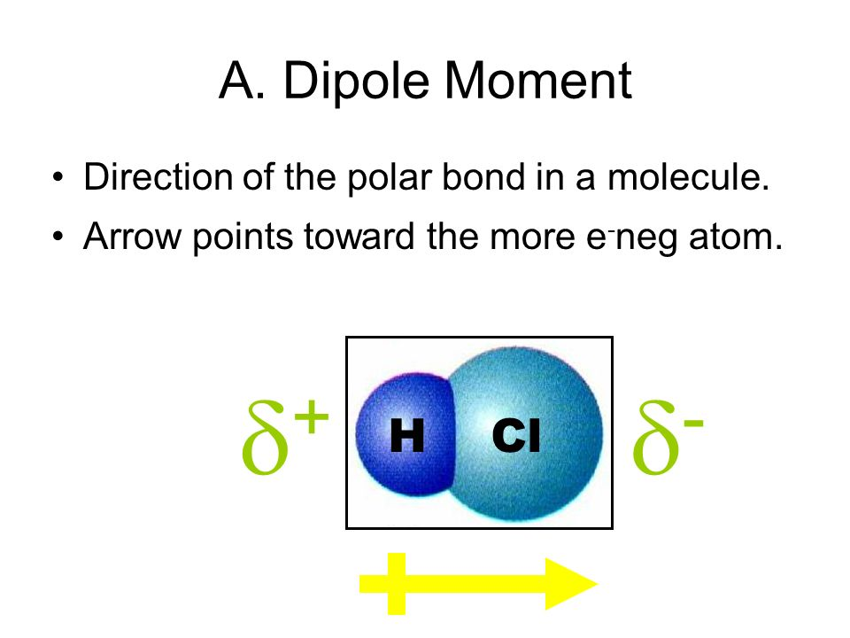 + - A. Dipole Moment H Cl Direction of the polar bond in a molecule.