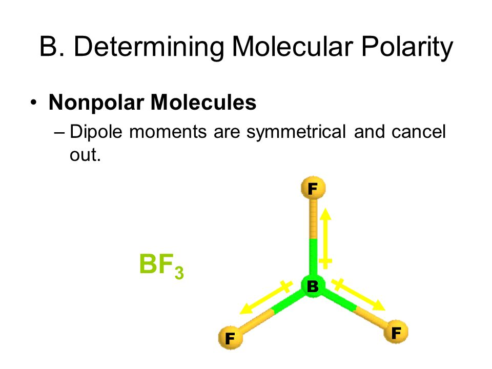 B. Determining Molecular Polarity