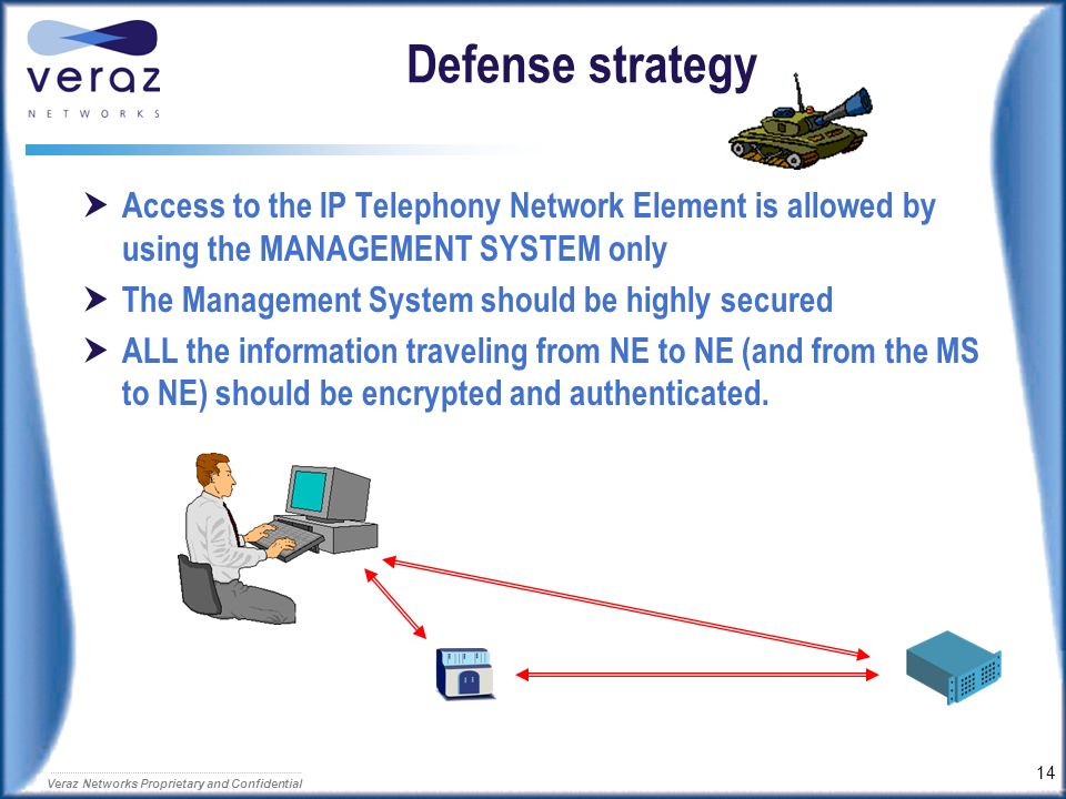 Defense strategy Access to the IP Telephony Network Element is allowed by using the MANAGEMENT SYSTEM only.