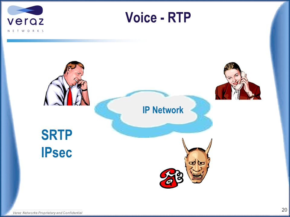 Voice - RTP SRTP IPsec IP Network