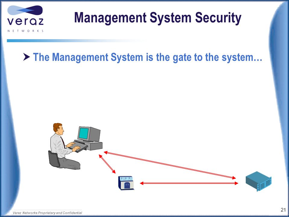 Management System Security