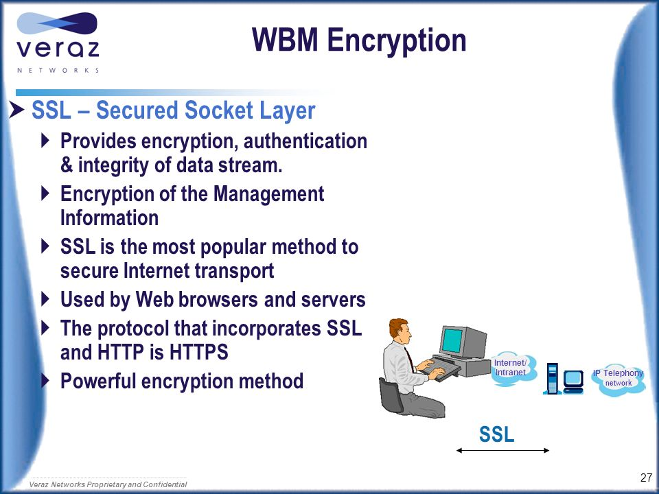 WBM Encryption SSL – Secured Socket Layer