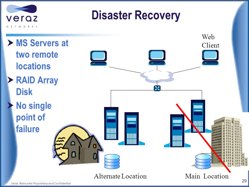Disaster Recovery MS Servers at two remote locations RAID Array Disk