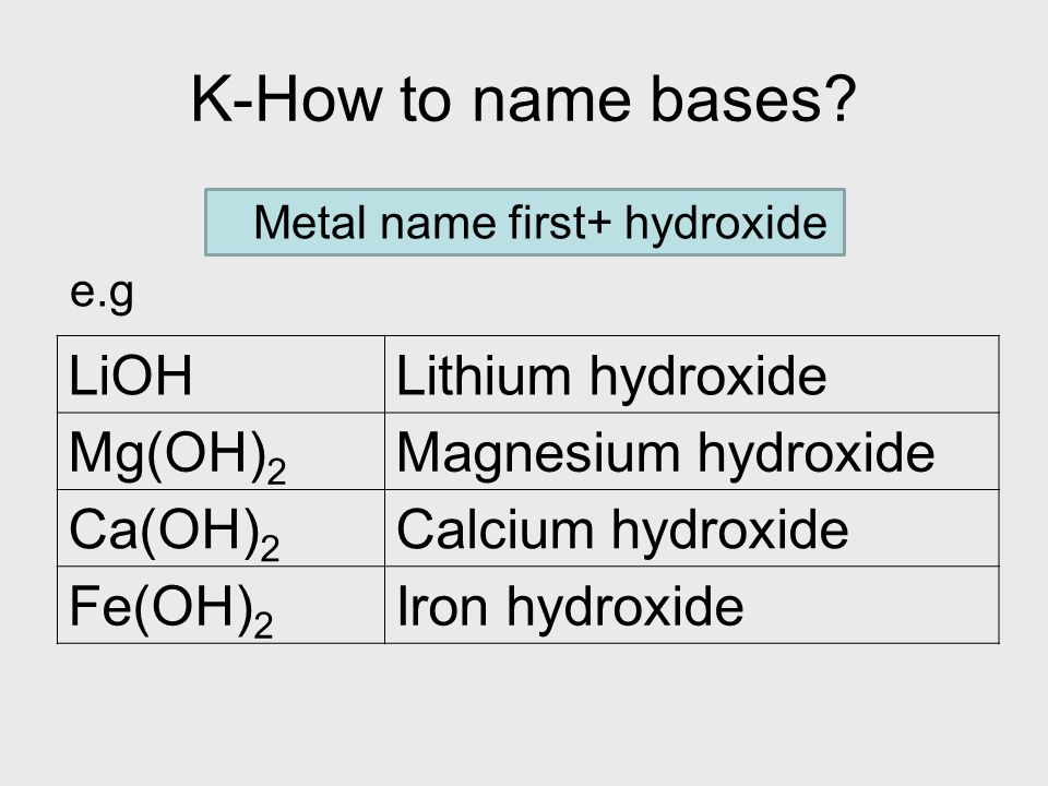 K-How to name bases LiOH Lithium hydroxide Mg(OH)2