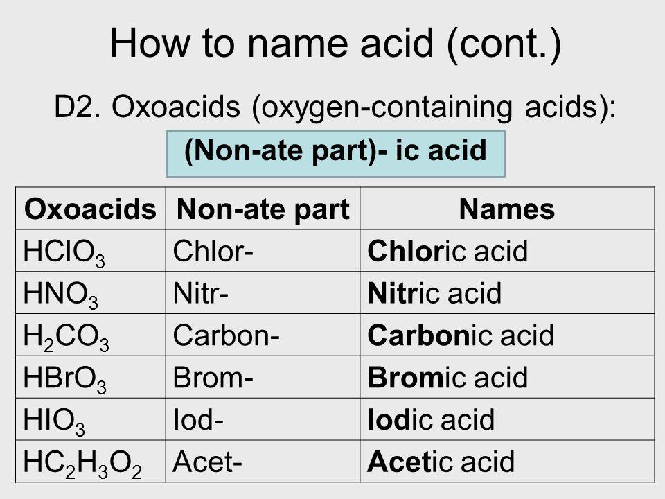 (Non-ate part)- ic acid