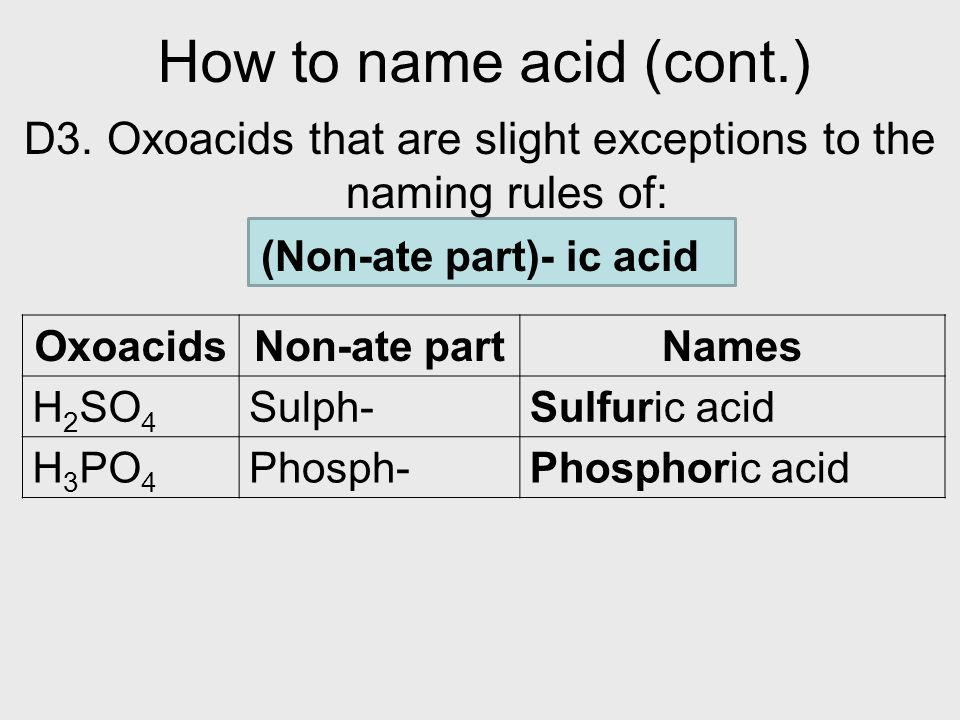 (Non-ate part)- ic acid
