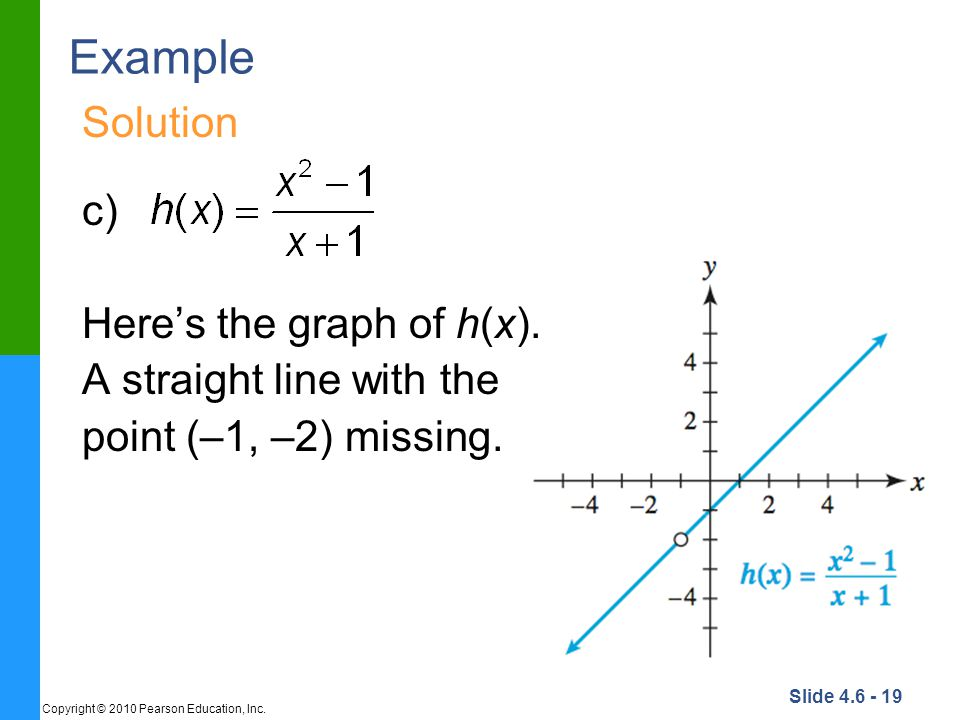 Example Solution c) Here's the graph of h(x). A straight line with the