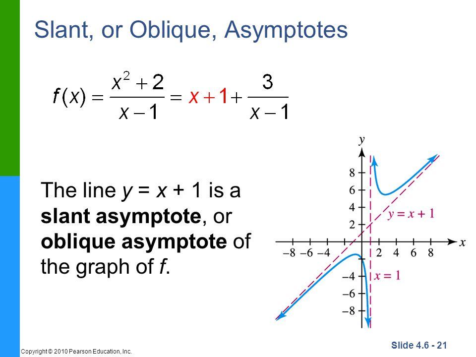 Slant, or Oblique, Asymptotes