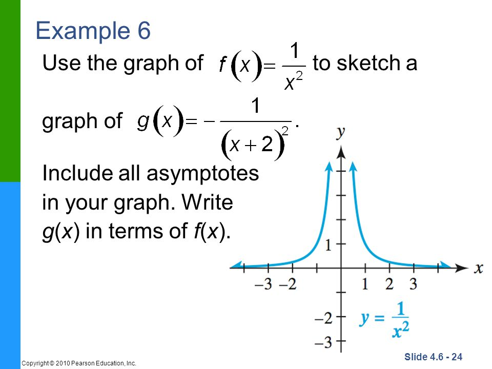 Example 6 Use the graph of to sketch a graph of Include all asymptotes