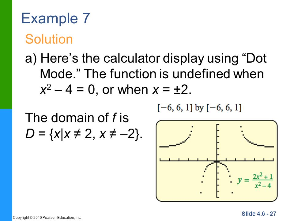 Example 7 Solution. a) Here's the calculator display using Dot Mode. The function is undefined when x2 – 4 = 0, or when x = ±2.