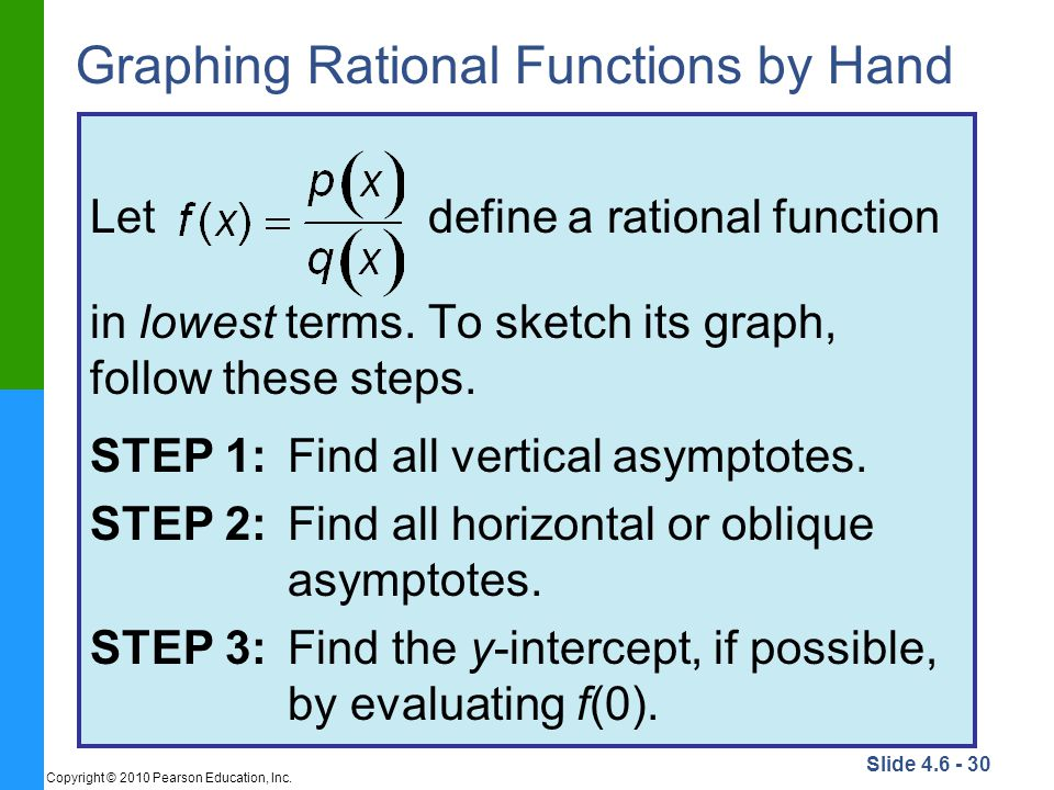 Graphing Rational Functions by Hand