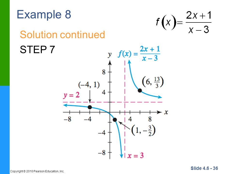 Example 8 Solution continued STEP 7