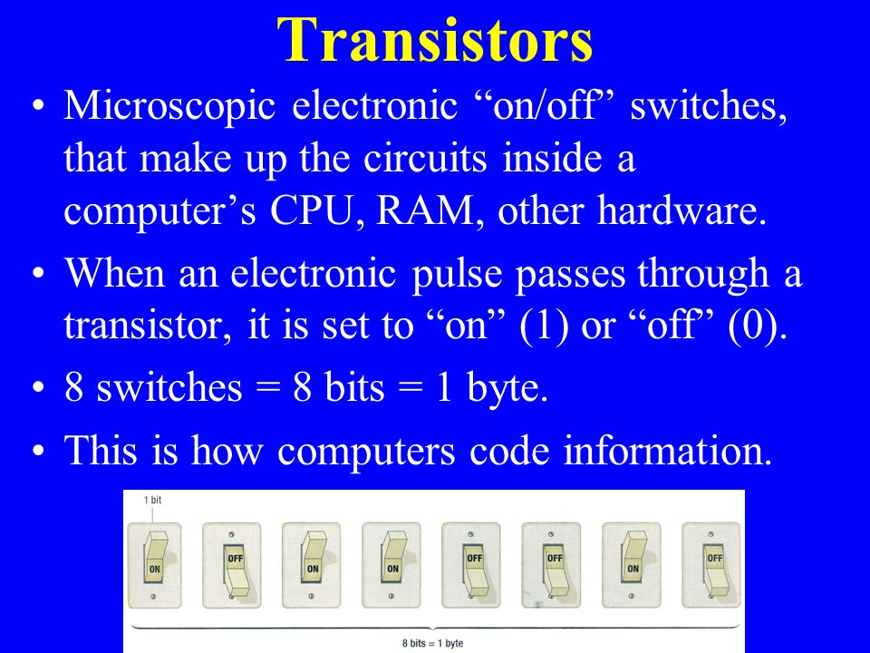 Transistors Microscopic electronic on/off switches, that make up the circuits inside a computer's CPU, RAM, other hardware.