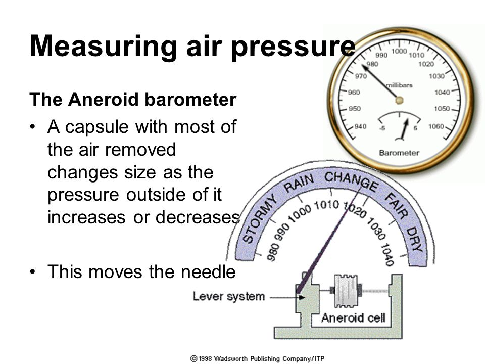 Measuring air pressure