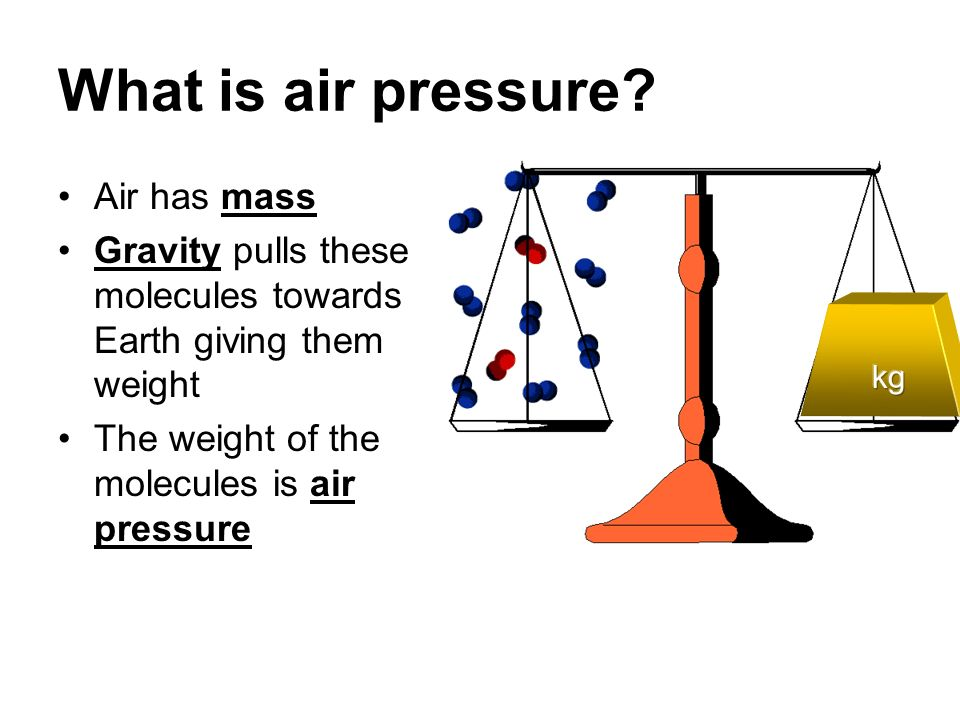 What is air pressure Air has mass