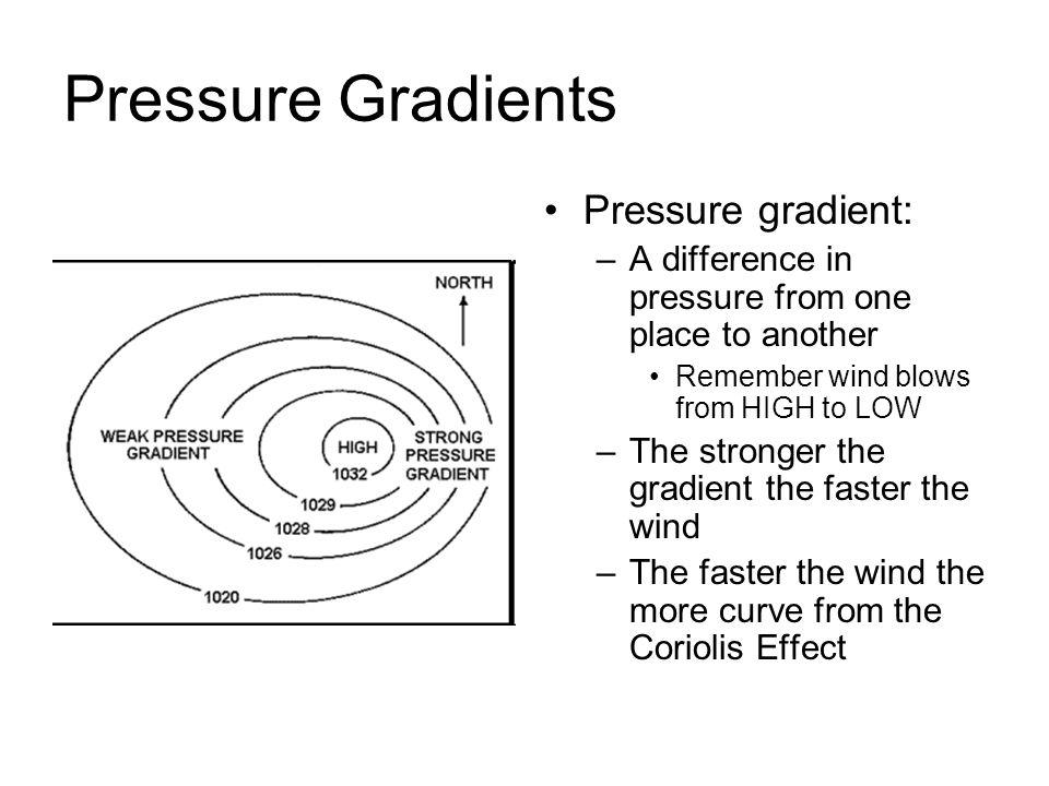 Pressure Gradients Pressure gradient: