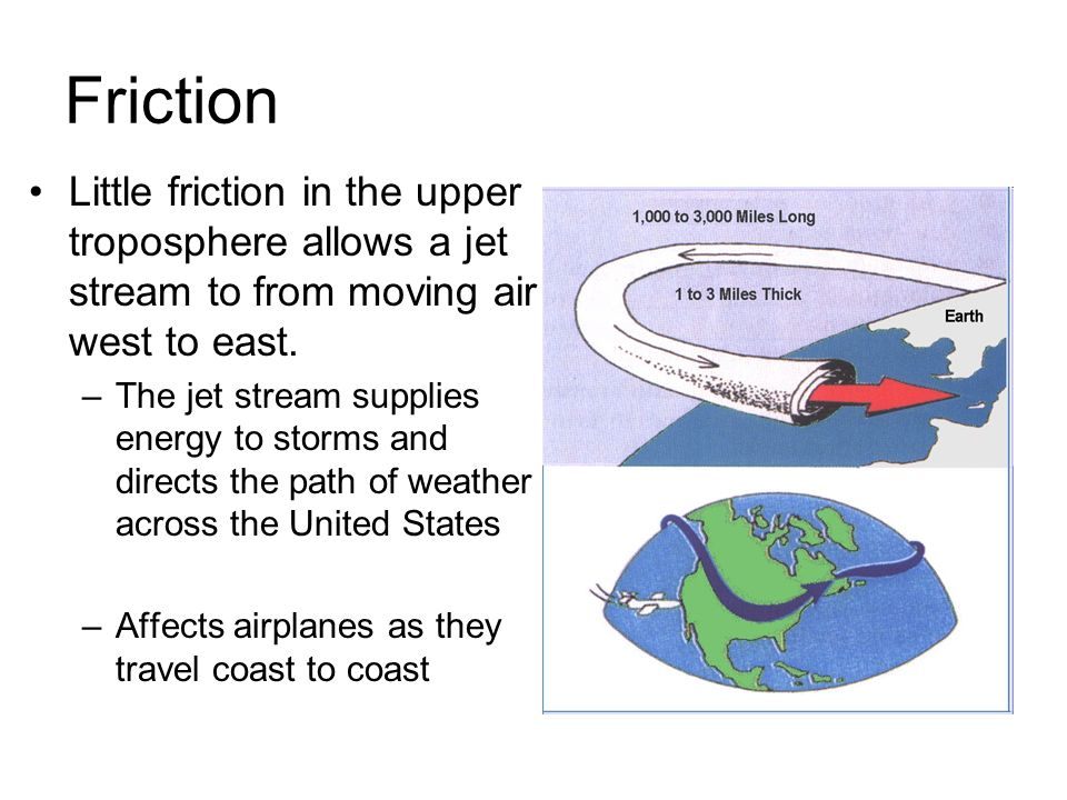 FrictionLittle friction in the upper troposphere allows a jet stream to from moving air west to east.