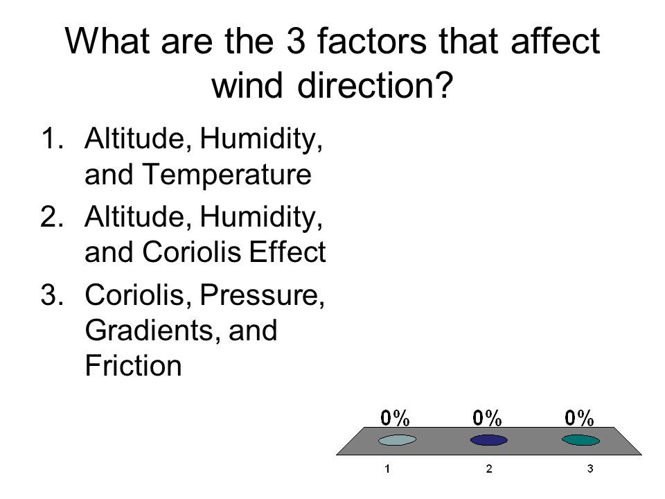 What are the 3 factors that affect wind direction