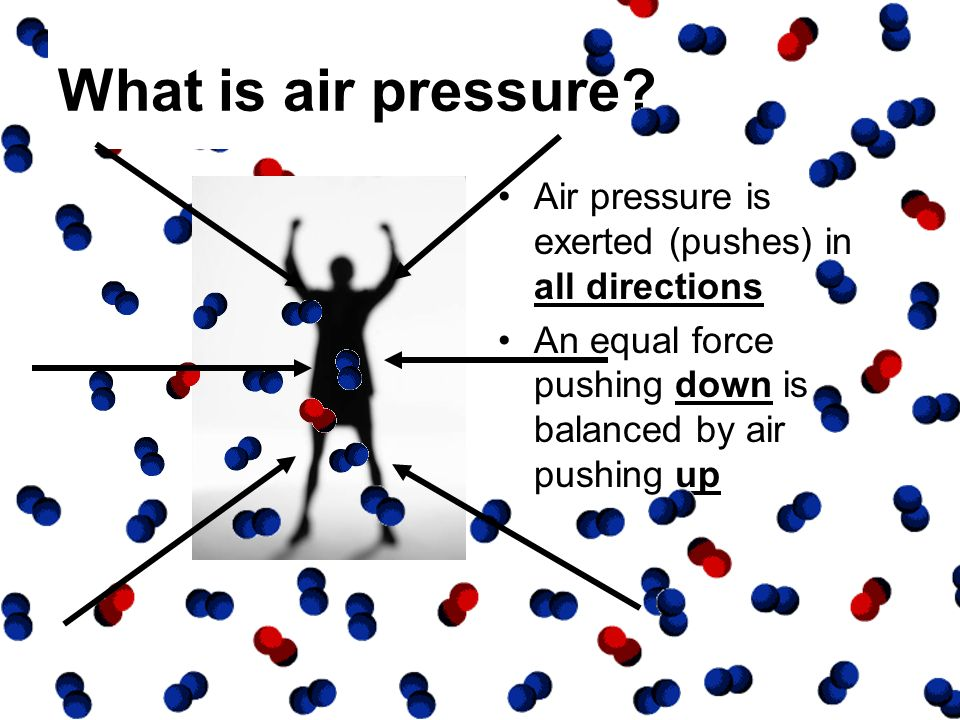 What is air pressure. Air pressure is exerted (pushes) in all directions.