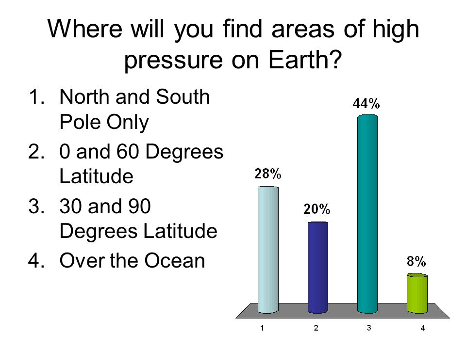 Where will you find areas of high pressure on Earth