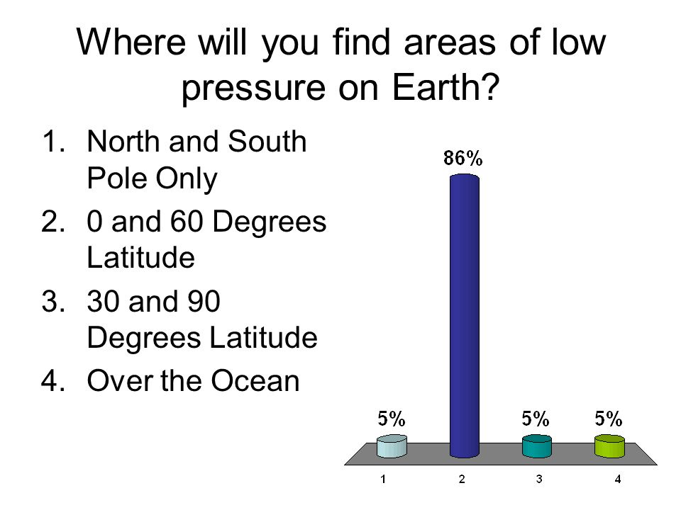 Where will you find areas of low pressure on Earth