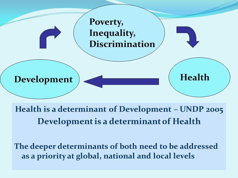 Poverty, Inequality, Discrimination Health Development