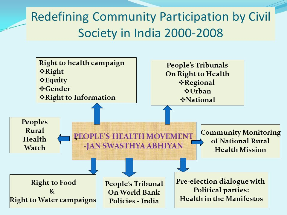 Redefining Community Participation by Civil Society in India 2000-2008