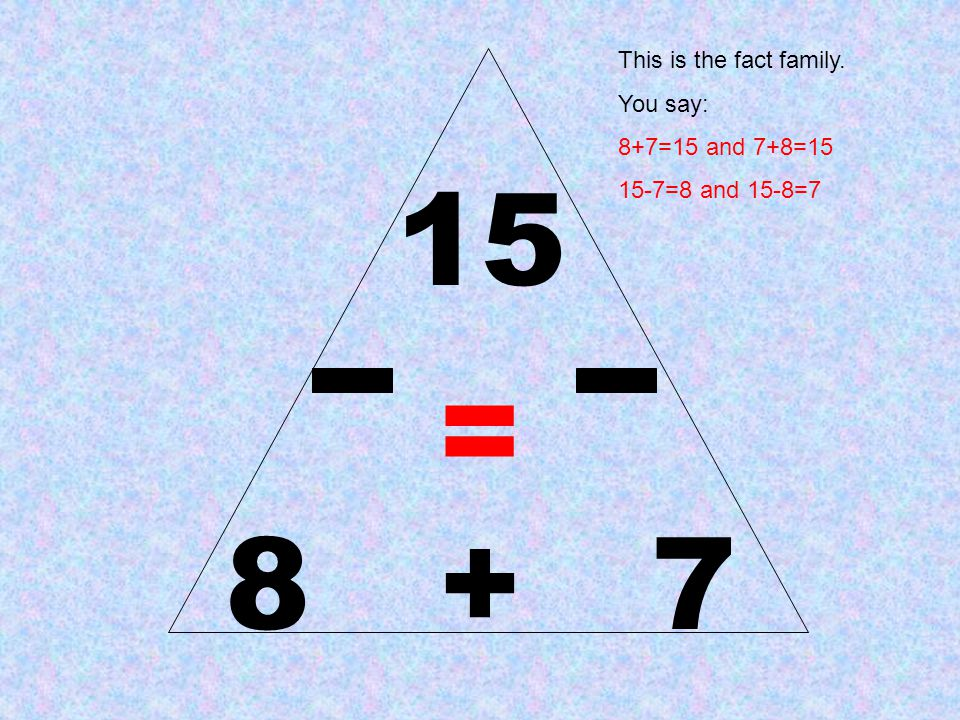 15 = 8 + 7 This is the fact family. You say: 8+7=15 and 7+8=15