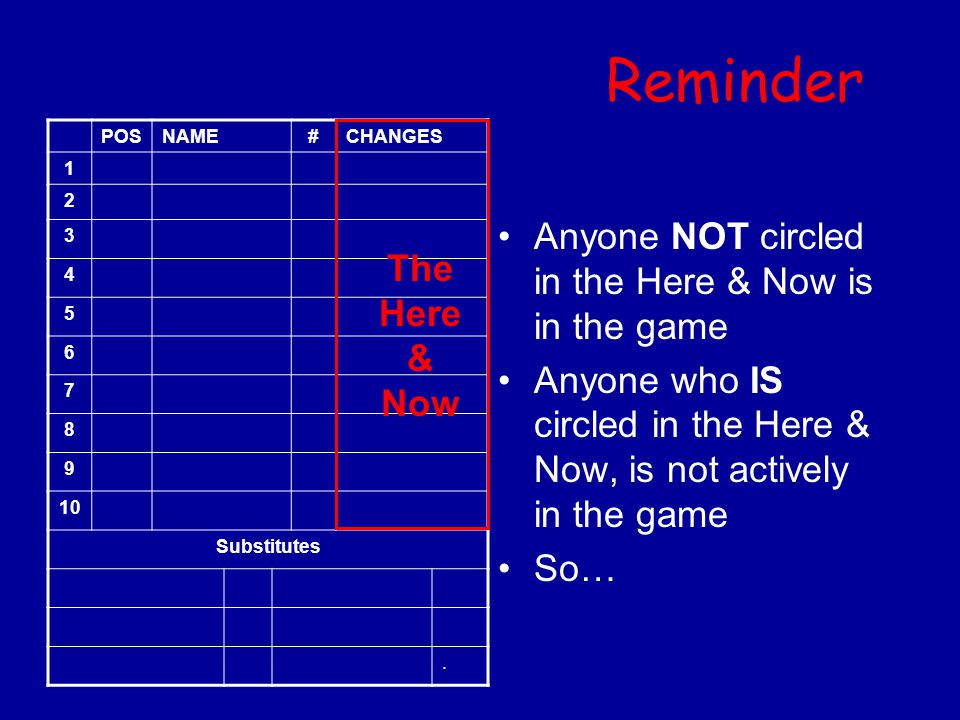 Reminder Anyone NOT circled in the Here & Now is in the game